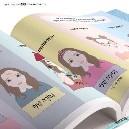 הפקת ספרי ילדים